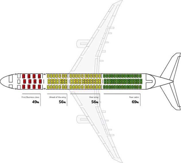 เครื่องบิน 2
